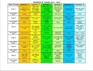 curriculum-map(W)